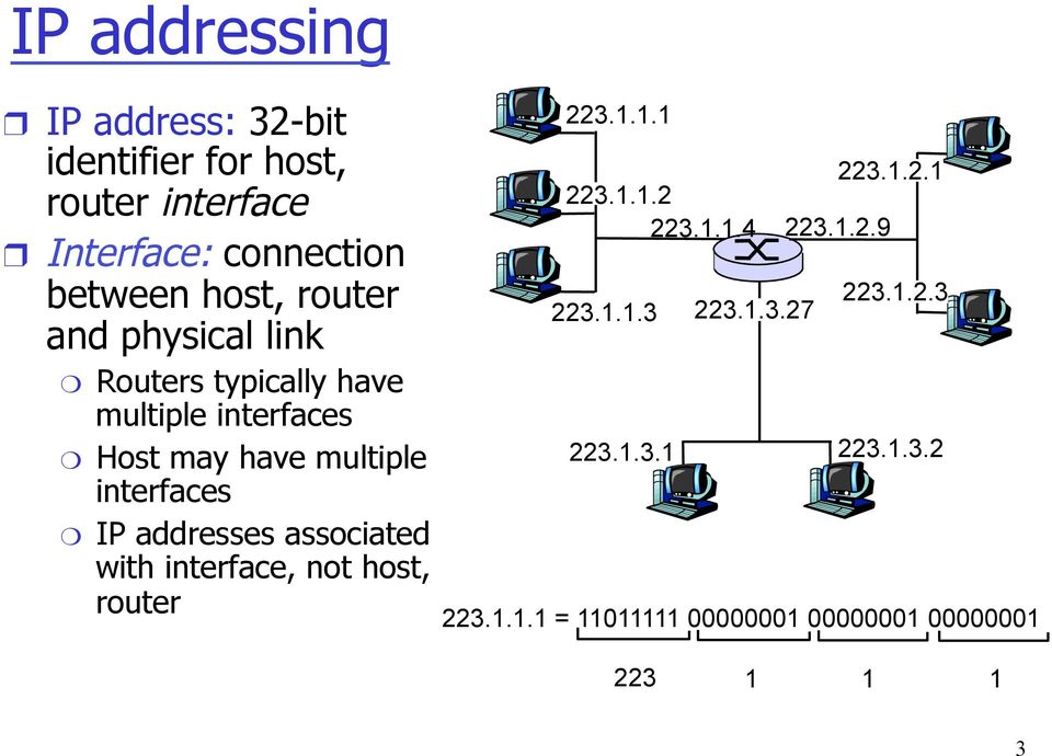 addresses associated with interface, not host, router 223.1.1.1 223.1.1.2 223.1.2.1 223.1.1.4 223.1.2.9 223.