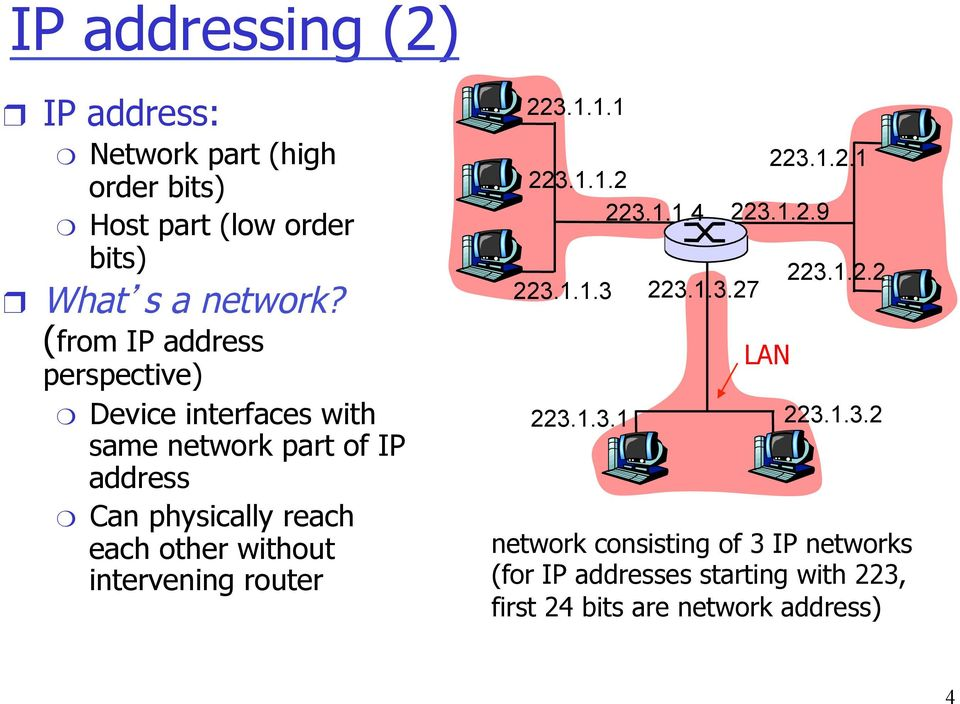 without intervening router 223.1.1.1 223.1.2.1 223.1.1.2 223.1.1.4 223.1.2.9 223.1.1.3 223.1.3.1 223.1.3.27 LAN 223.