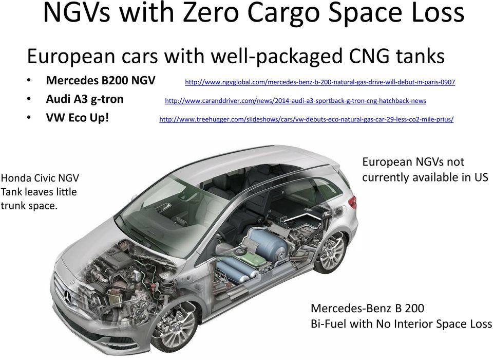com/news/2014-audi-a3-sportback-g-tron-cng-hatchback-news VW Eco Up! http://www.treehugger.