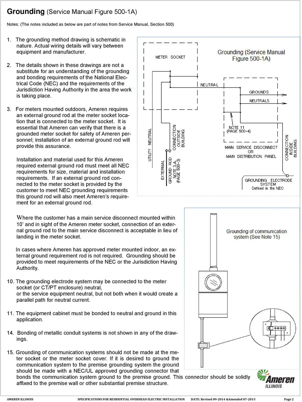 Please Check With Your Local Inspection Authority For Any Additional Electrical Meter Wiring Diagram Service The Details Shown In These Drawings Are Not A Substitute An Understanding Of Grounding