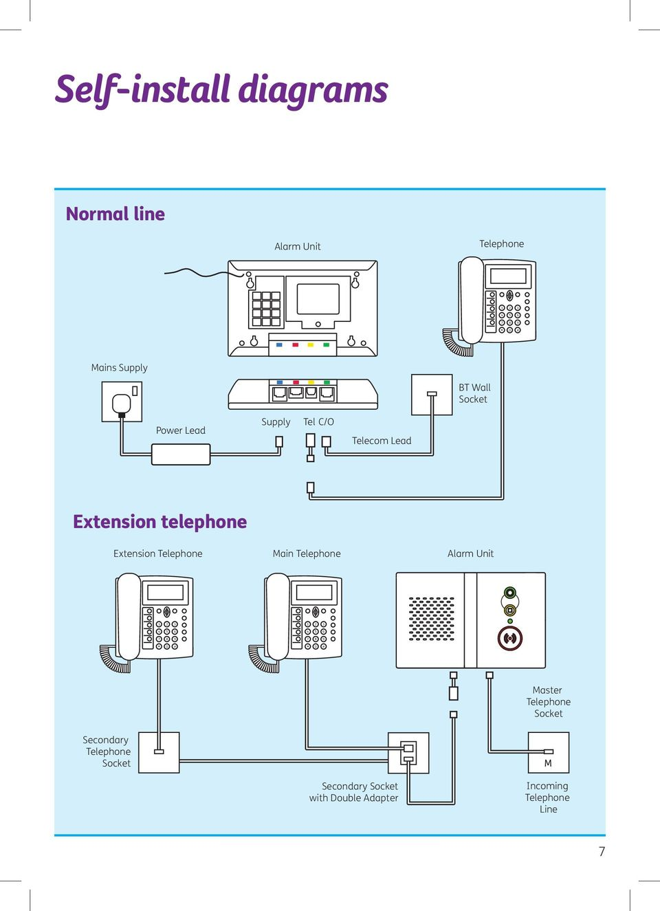 Important Information Pdf Bt Telephone Extension Wiring Diagram 2 3 4 5 6 7 8 9 0 1