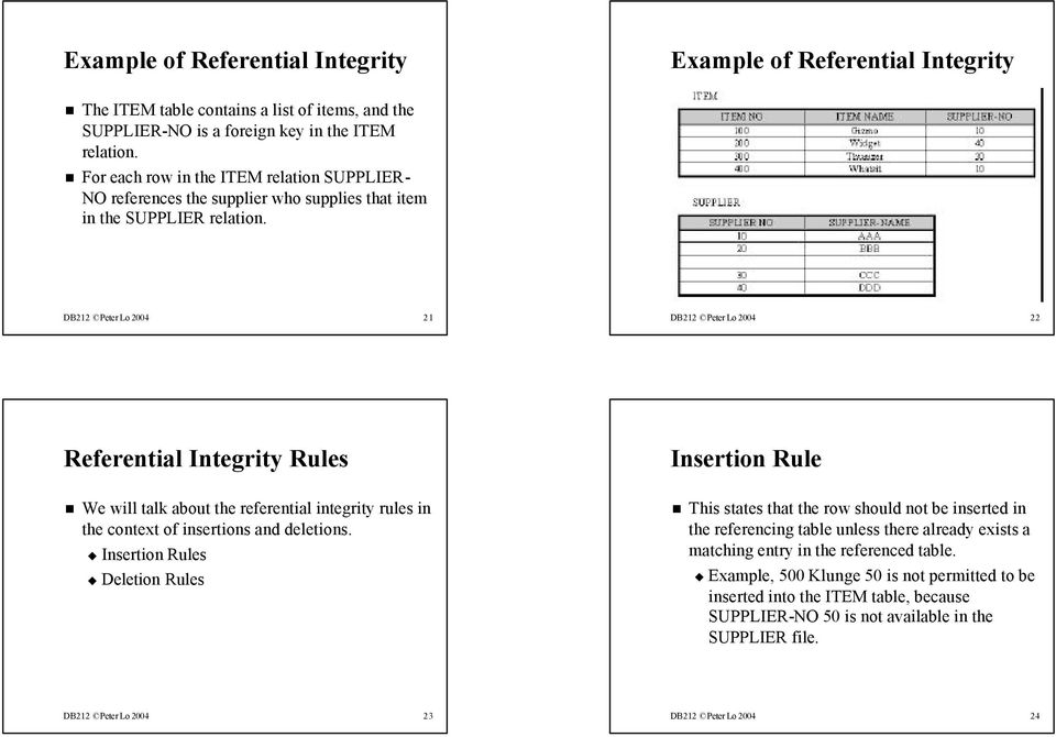 DB212 Peter Lo 2004 21 DB212 Peter Lo 2004 22 Referential Integrity Rules We will talk about the referential integrity rules in the context of insertions and deletions.