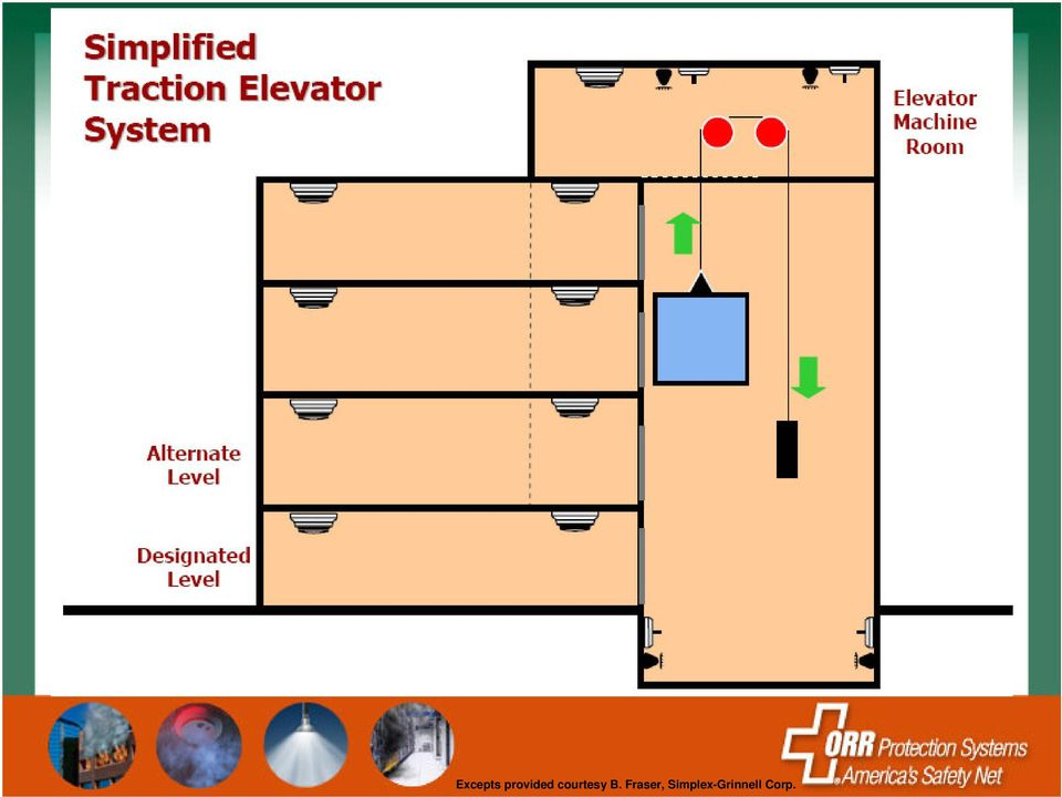 page_18 elevator recall system diagram wiring diagram library