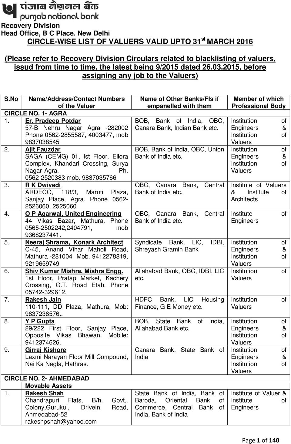 Recovery Division Head Office, B C Place  New Delhi CIRCLE-WISE LIST