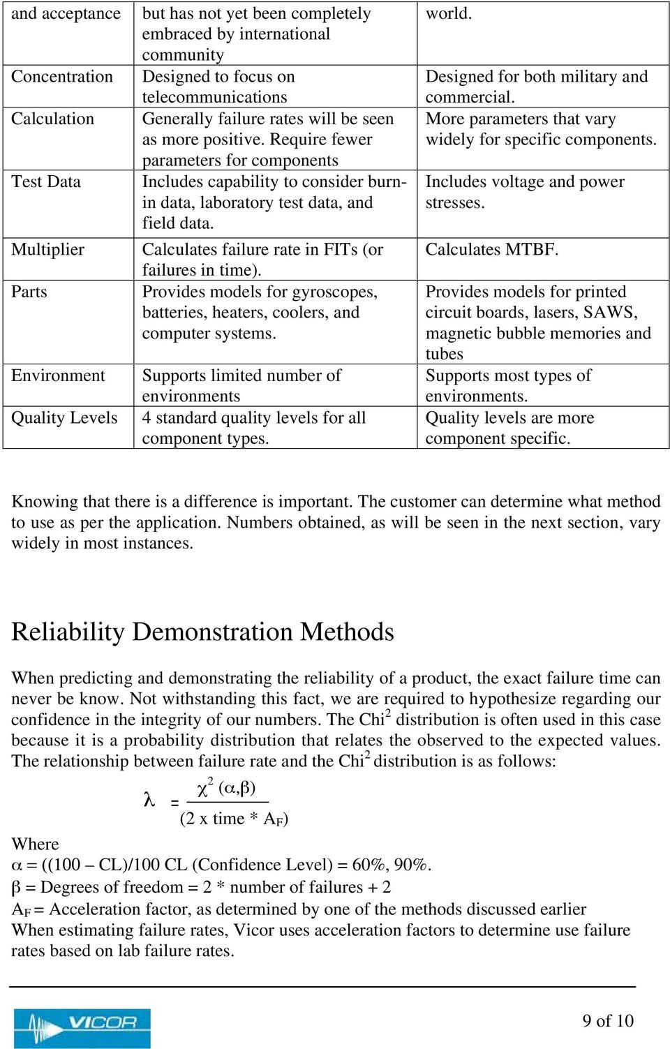 Reliability And Mtbf Overview Pdf Free Download
