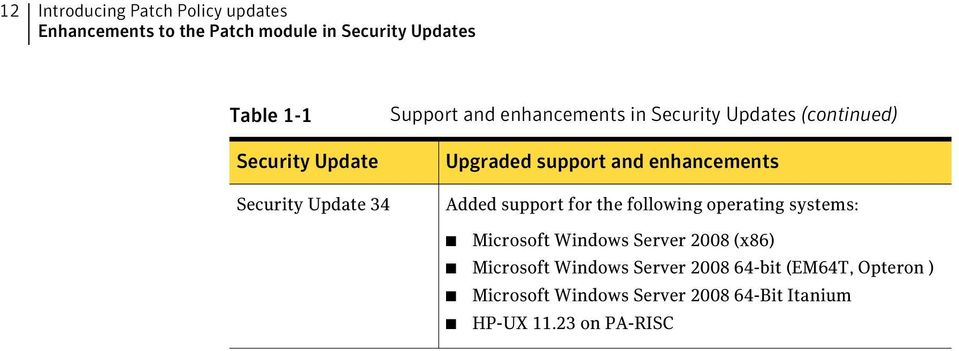 Update 34 Added support for the following operating systems: Microsoft Windows Server 2008 (x86) Microsoft