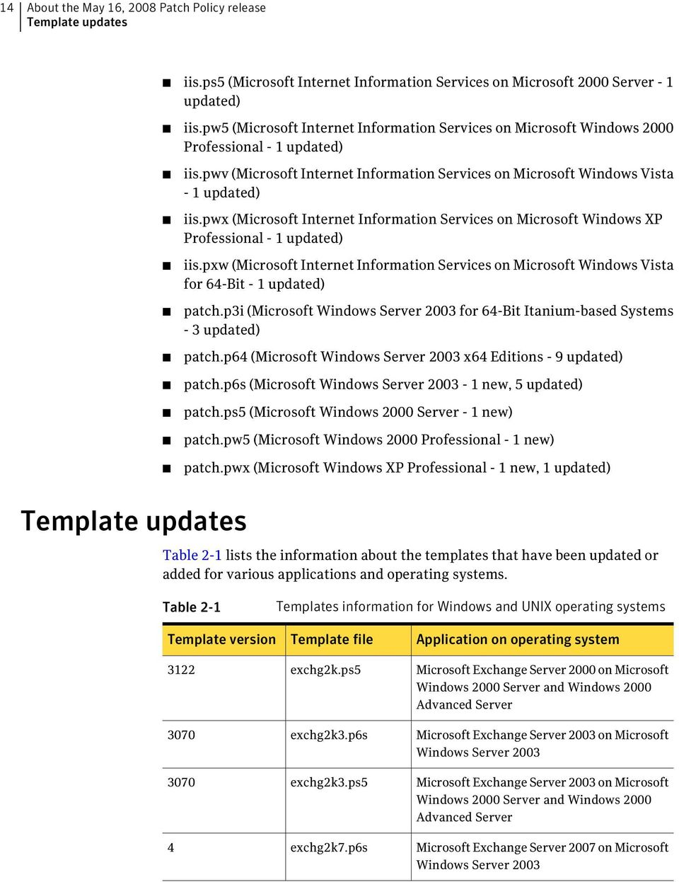 pwx (Microsoft Internet Information Services on Microsoft Windows XP Professional - 1 updated) iis.