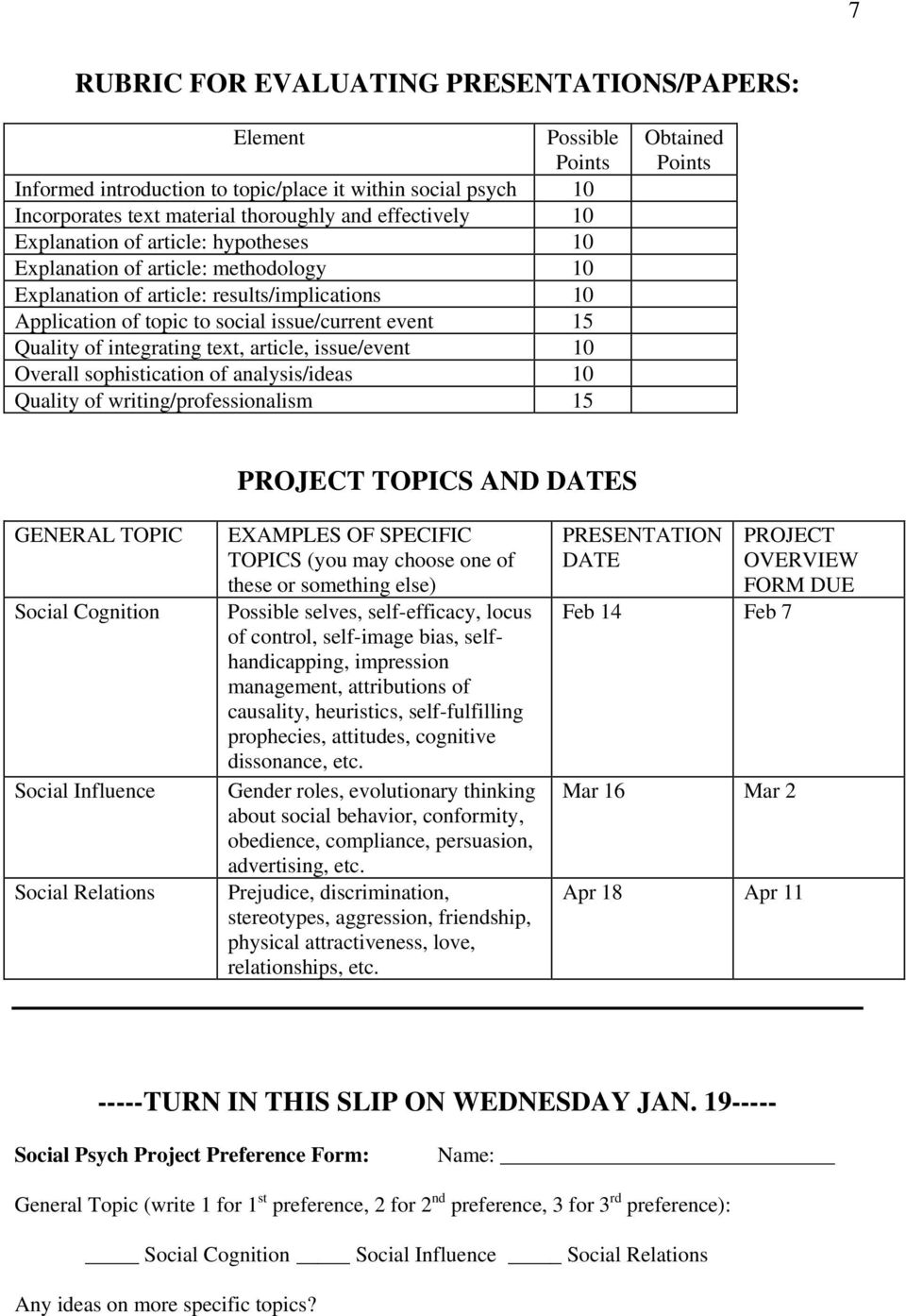 integrating text, article, issue/event 10 Overall sophistication of analysis/ideas 10 Quality of writing/professionalism 15 Obtained Points PROJECT TOPICS AND DATES GENERAL TOPIC Social Cognition
