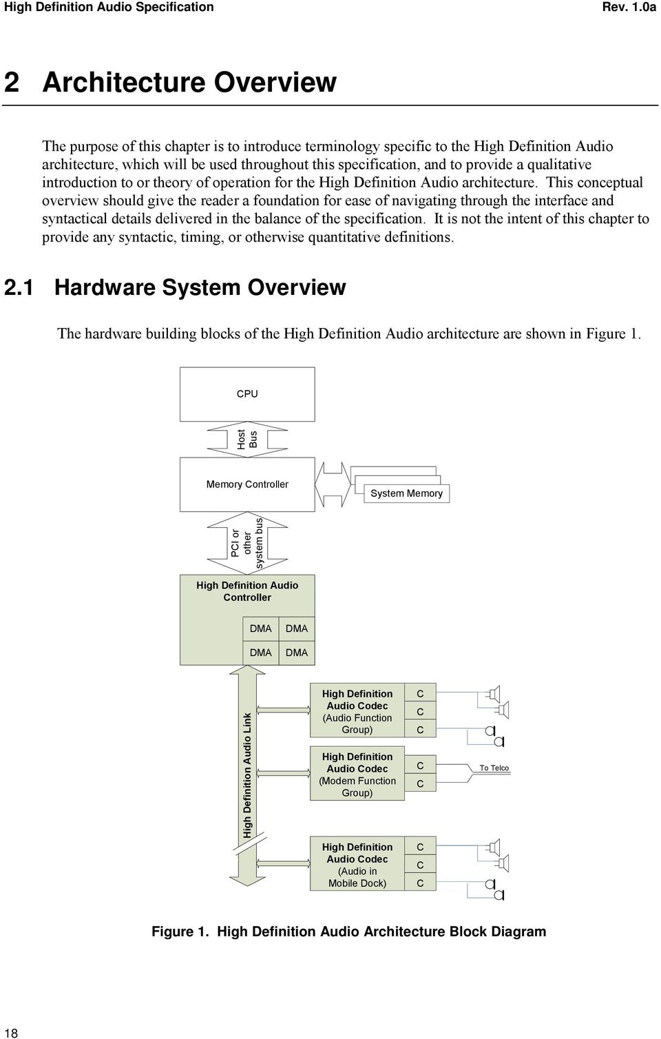 High Definition Audio Specification Revision 1 0a  June 17, PDF