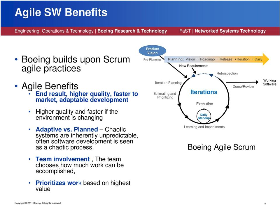 Boeing When Agile Software Development and Software