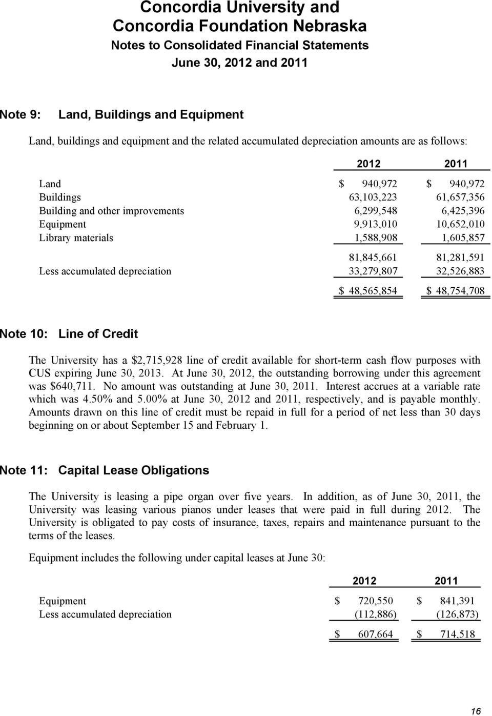 48,565,854 $ 48,754,708 Note 10: Line of Credit The University has a $2,715,928 line of credit available for short-term cash flow purposes with CUS expiring June 30, 2013.