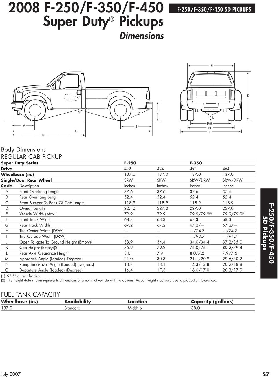 2008 F 250 F 350 F 450 Super Duty Pickups Dimensions Pdf