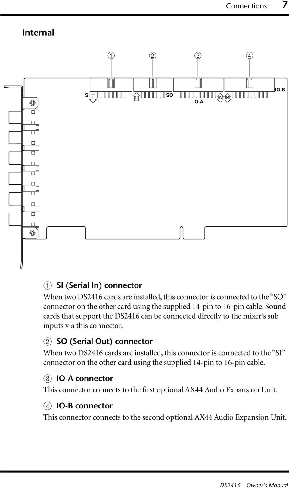 Ds2416 Digital Mixing Card Owner S Manual Mode D Emploi 01v96 Block Diagram B So Serial Out Connector When Two Cards Are Installed This