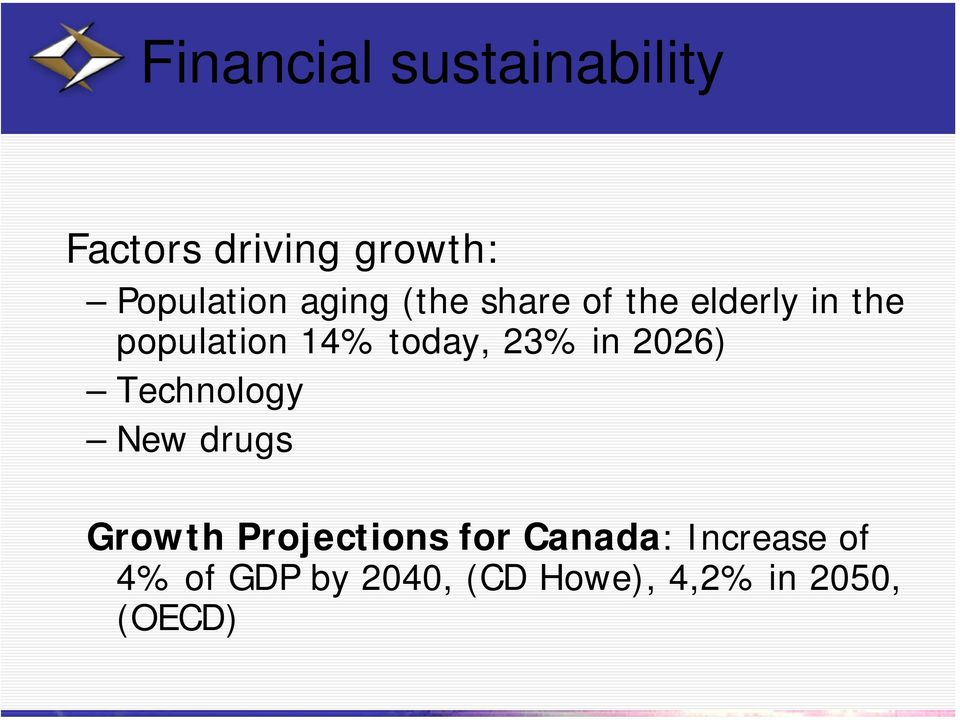 23% in 2026) Technology New drugs Growth Projections for