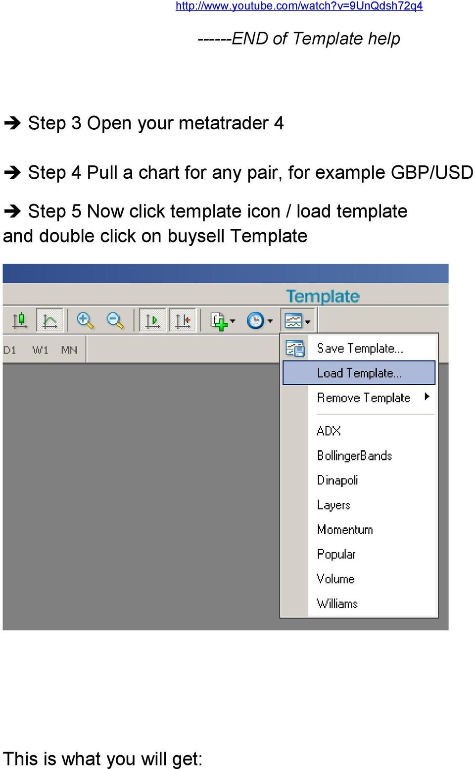 metatrader 4 Step 4 Pull a chart for any pair, for example