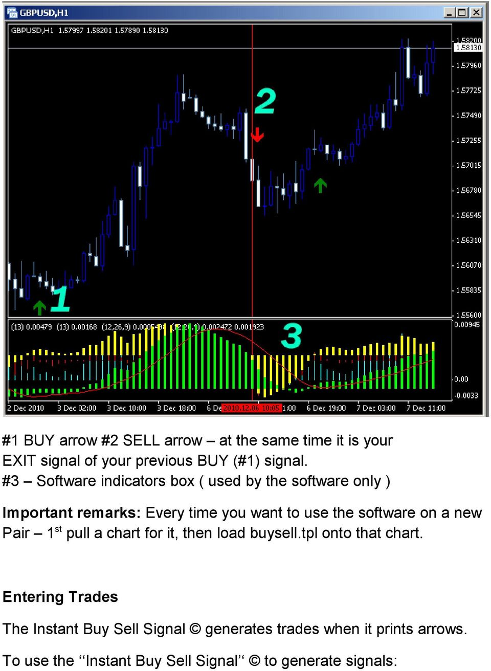 software on a new Pair 1 st pull a chart for it, then load buysell.tpl onto that chart.