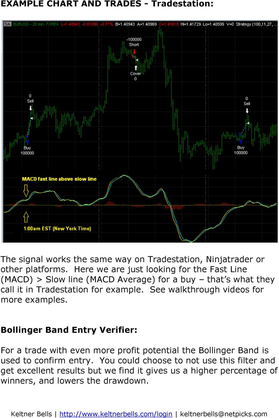 Keltner Bells Day Trading Strategy - PDF