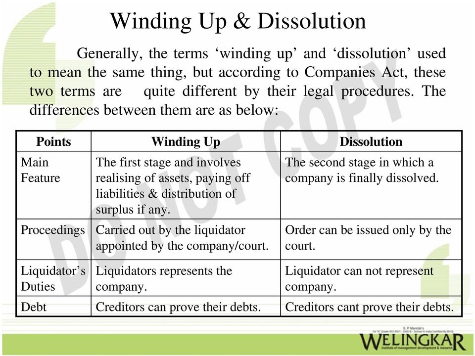 The differences between them are as below: Points Winding Up Dissolution Main Feature Proceedings The first stage and involves realising of assets, paying off liabilities &