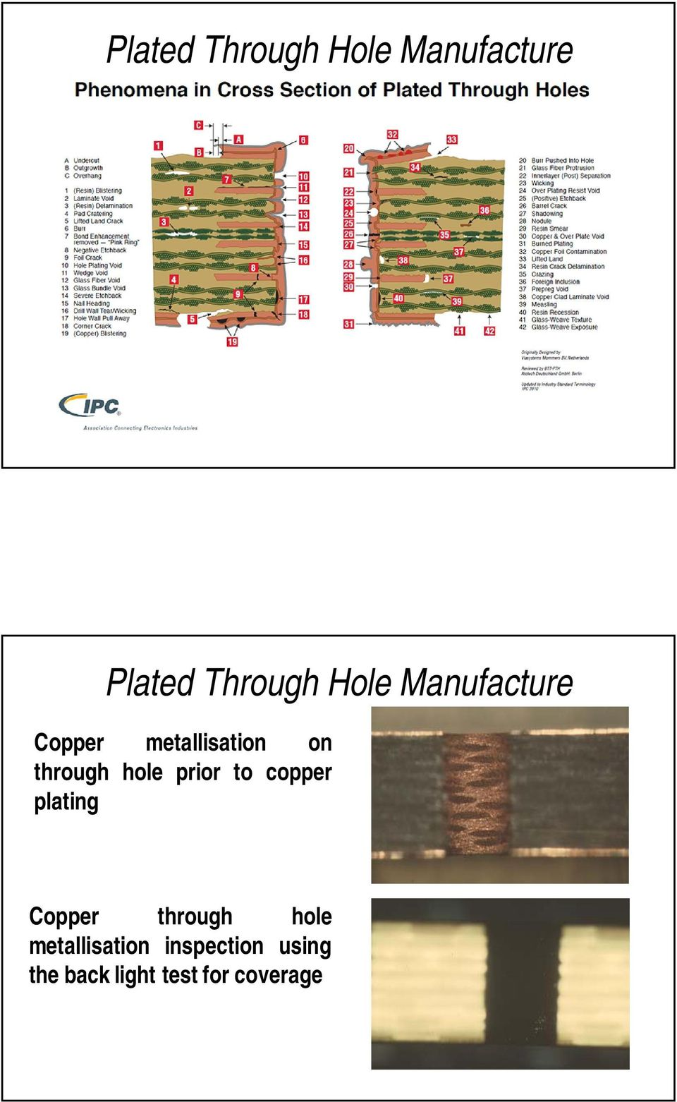 Printed Circuit Board Failures Causes And Cures Webinar Pdf Pcb Rigid Buy Pcbpcbpcb Product On Prior To Copper Plating Through Hole