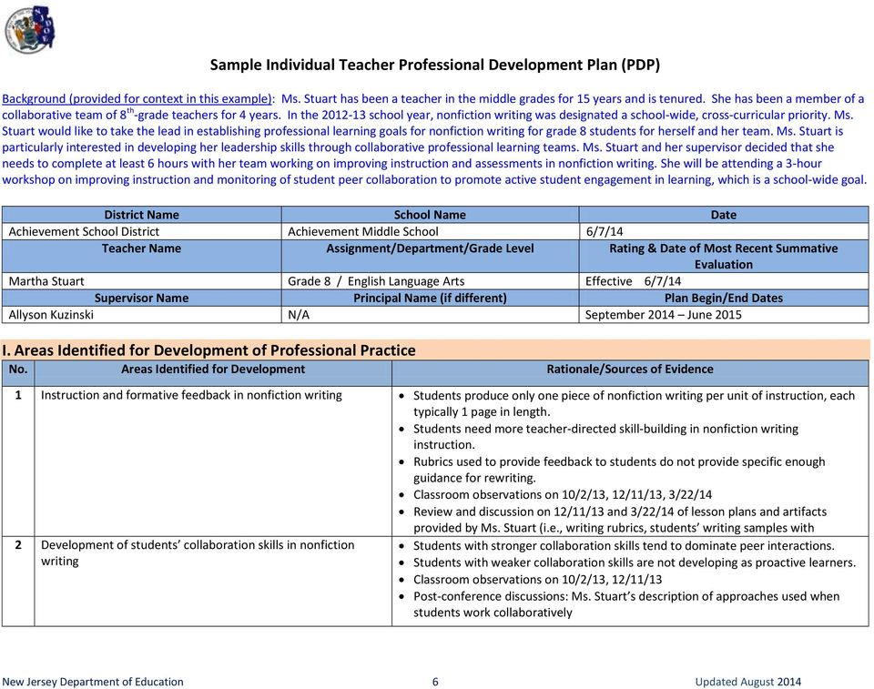 Optional Teacher Professional Development Plan (PDP