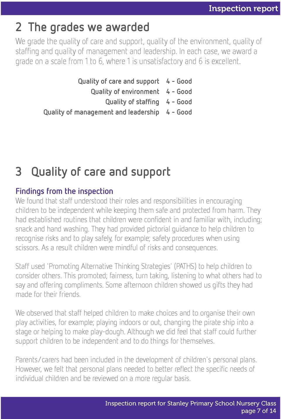 Quality of care and support Quality of environment Quality of staffing Quality of management and leadership 4 - Good 4 - Good 4 - Good 4 - Good 3 Quality of care and support Findings from the