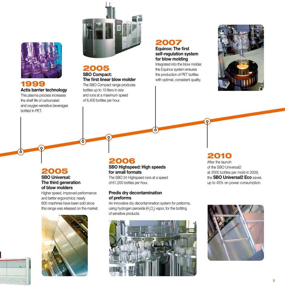 2007 Equinox: The first self-regulation system for blow molding Integrated  into the blow
