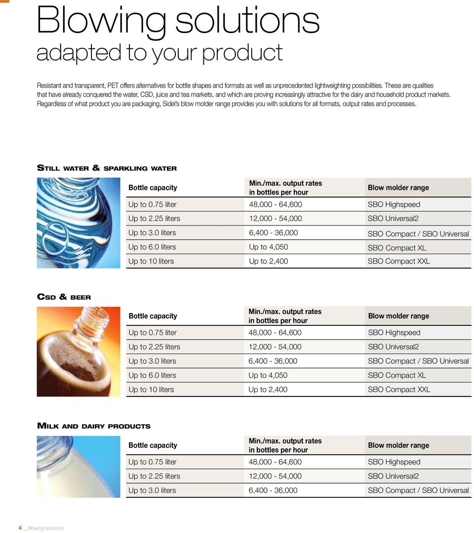 Regardless of what product you are packaging, Sidel s blow molder range  provides you with