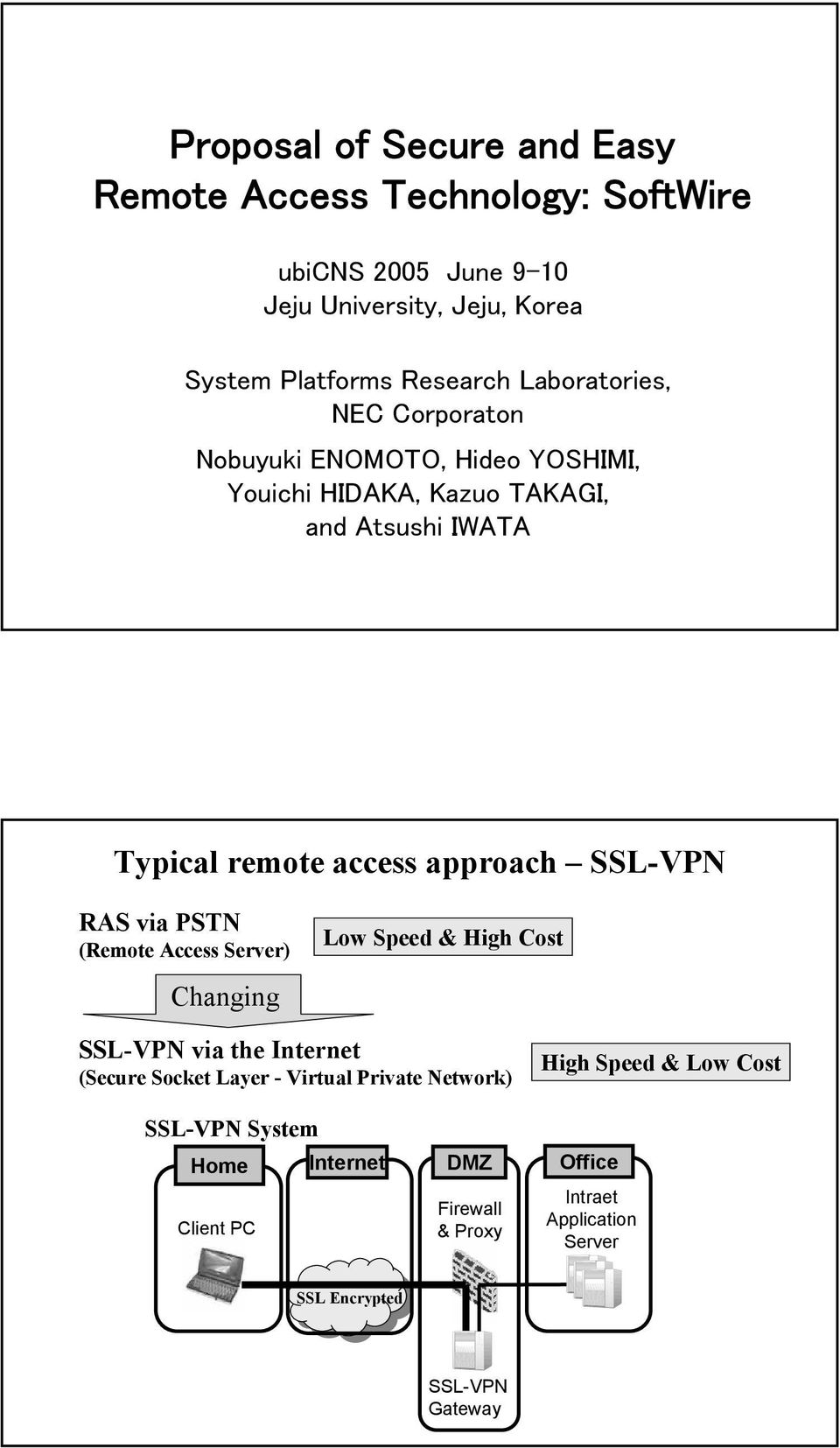 Proposal of Secure and Easy Remote Access Technology