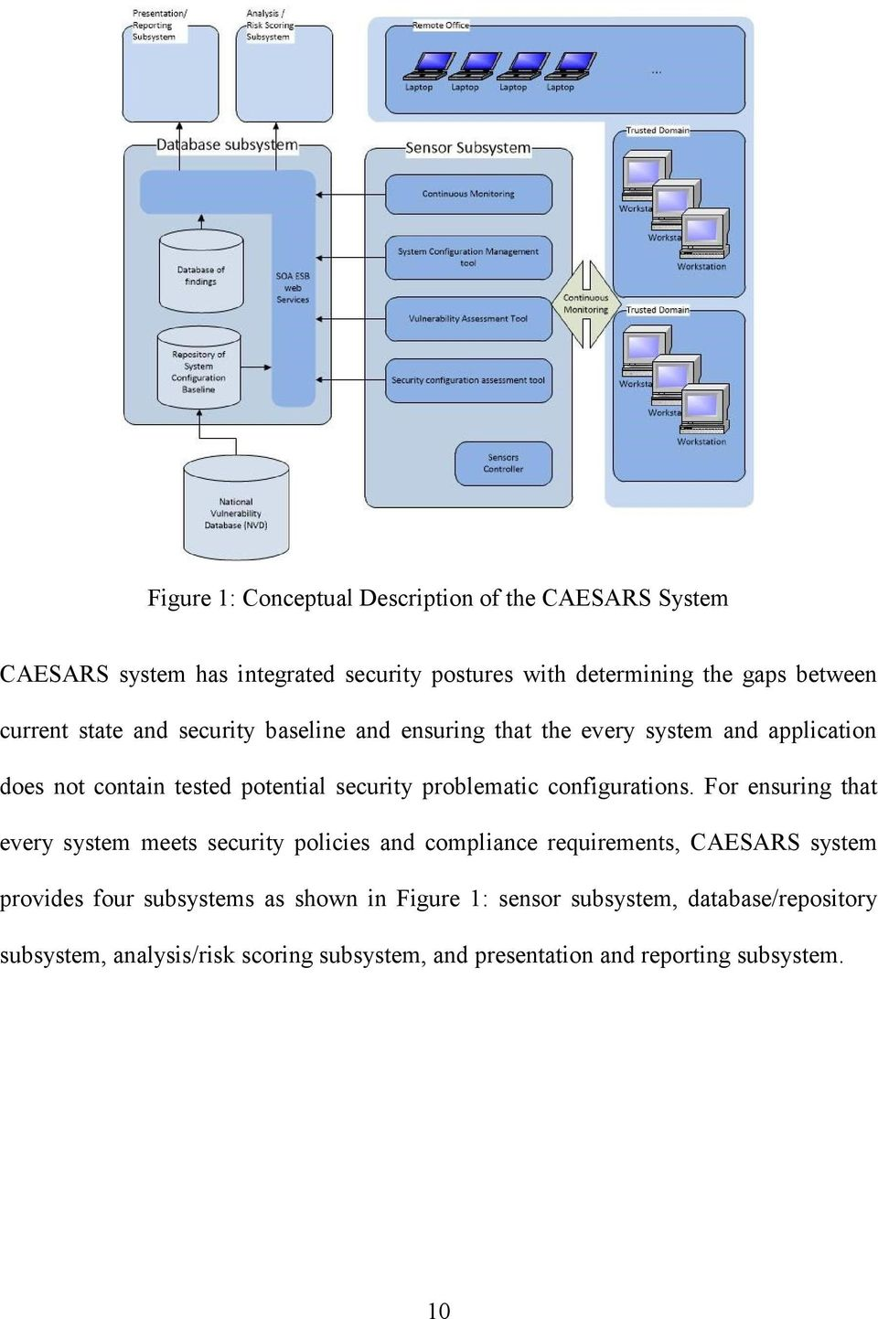 Automated Event Driven Security Assessment Jeong Jin Seo Pdf Figure 9 The Block Diagram Of Iocs Algorithm Abbreviations Configurations