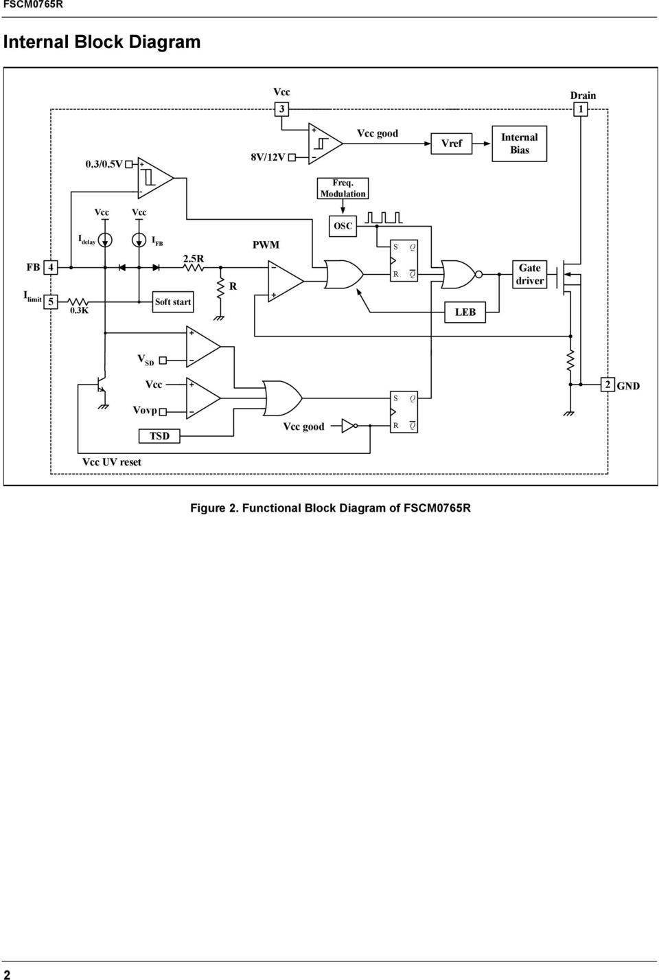 Fscm0765r Green Mode Fairchild Power Switch Fps Tm Features Figure 2 Block Diagram Of An Lcd Tv Supply Modulation Vcc Osc Fb I Limit 4 5 Delay 03k