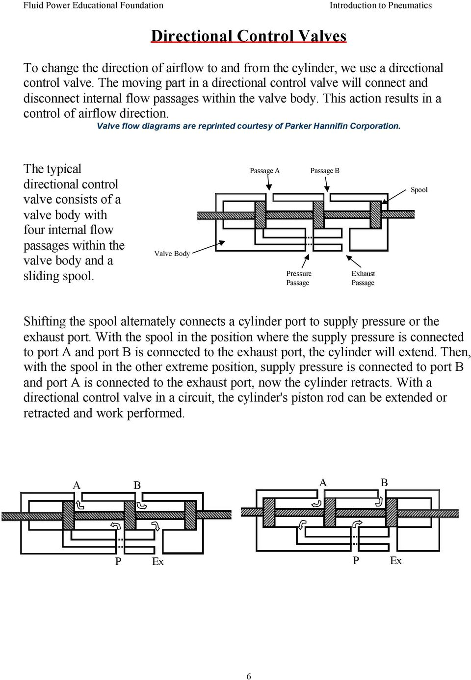 Introduction To Pneumatics And Pneumatic Circuit Problems For Fpef This Application Diagram Indicates How Loadsensing Valves Control Valve Flow Diagrams Are Reprinted Courtesy Of Parker Hannifin Corporation
