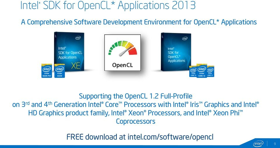 Opencl driver for intel iris and intel hd graphics
