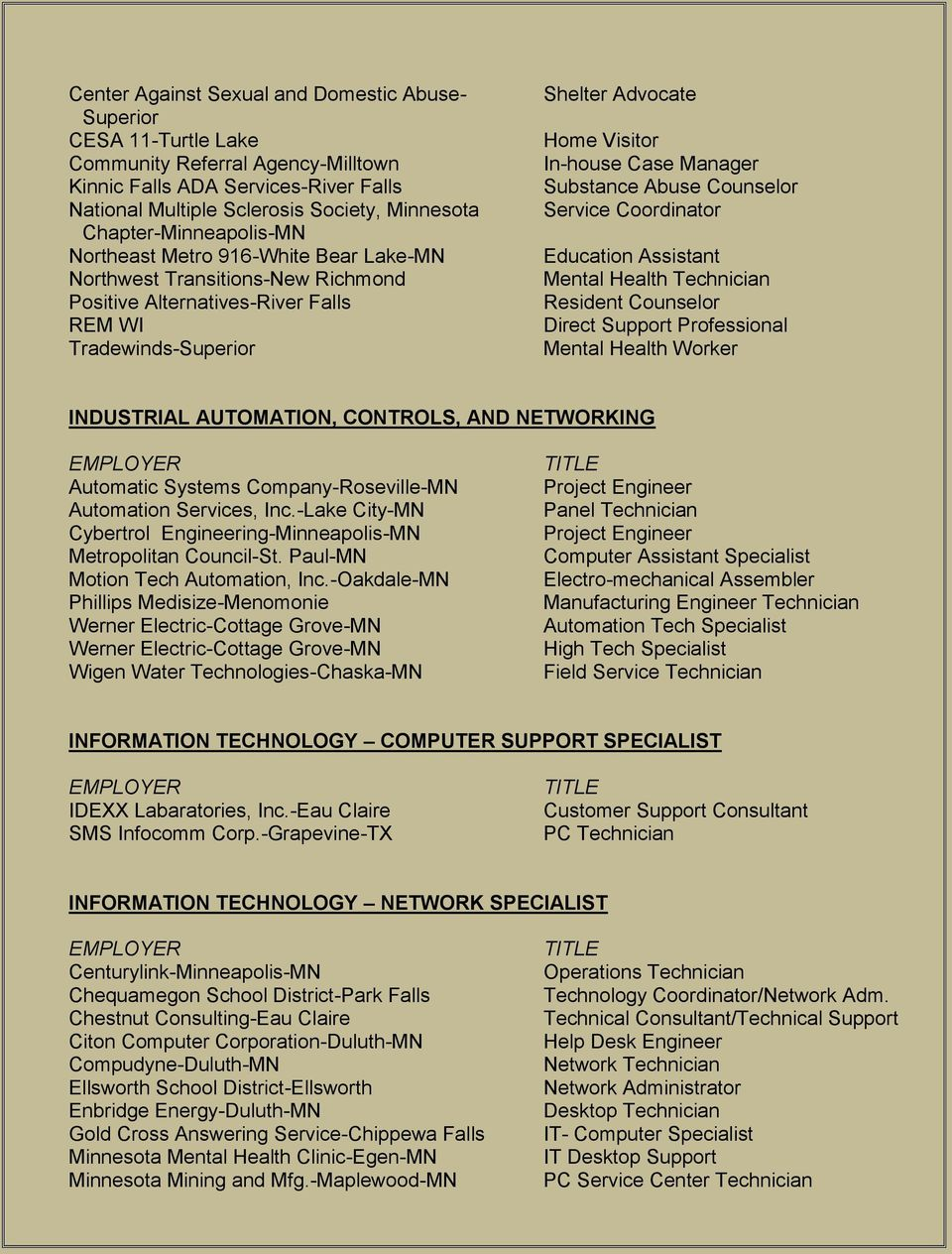 Wisconsin Indianhead Technical College Employers Of Witc Graduates