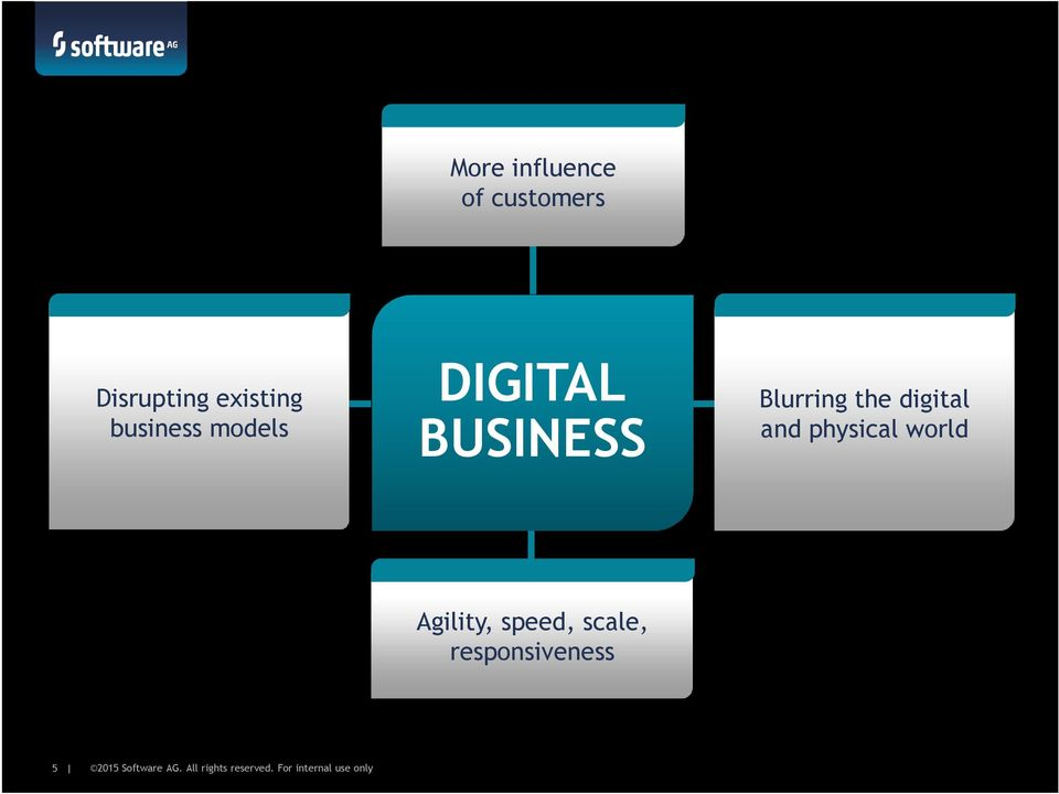 BUSINESS Blurring the digital and