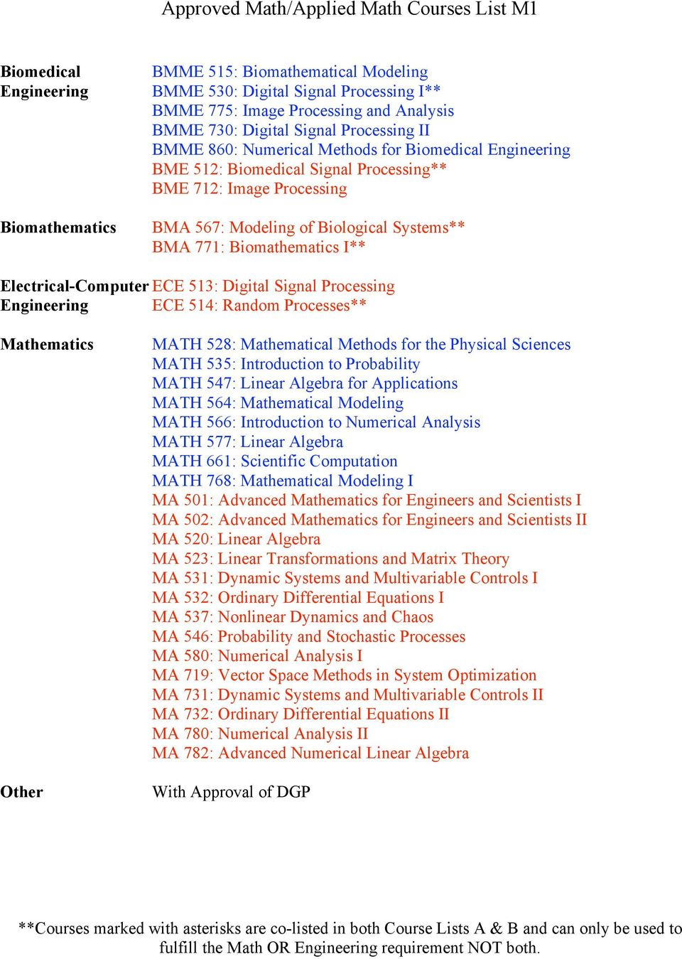 Systems** BMA 771: Biomathematics I** Electrical-Computer ECE 513: Digital Signal Processing Engineering ECE 514: Random Processes** Mathematics Other MATH 528: Mathematical Methods for the Physical