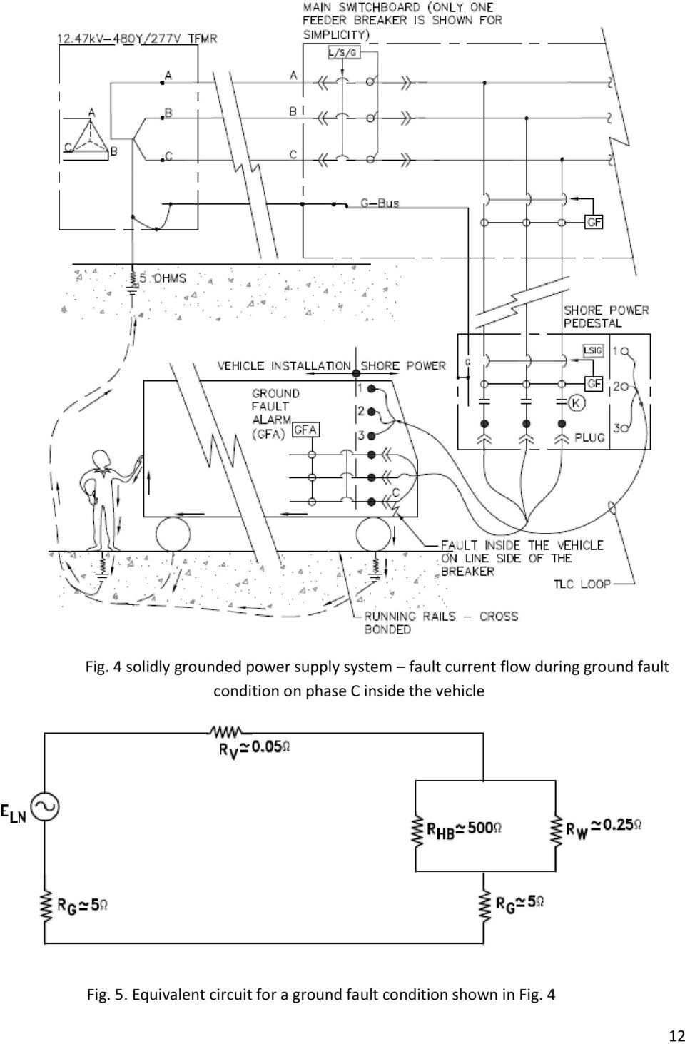 Grounding And Electrical Safety Of Shore Power Supply Dc Stinger Figure 2 Pushbutton Closed Circuit Current Flows Phase C Inside The Vehicle Fig 5