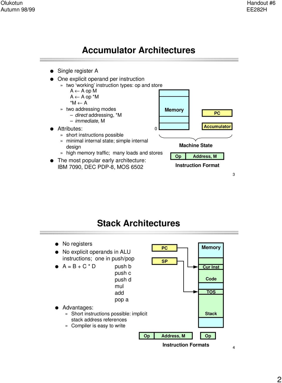 Logic Diagram In Isa Format Instruction Set Architecture Design Classification Categories Pdp 8 Mos 6502 Memory Op Machine State Pc Accumulator Address M