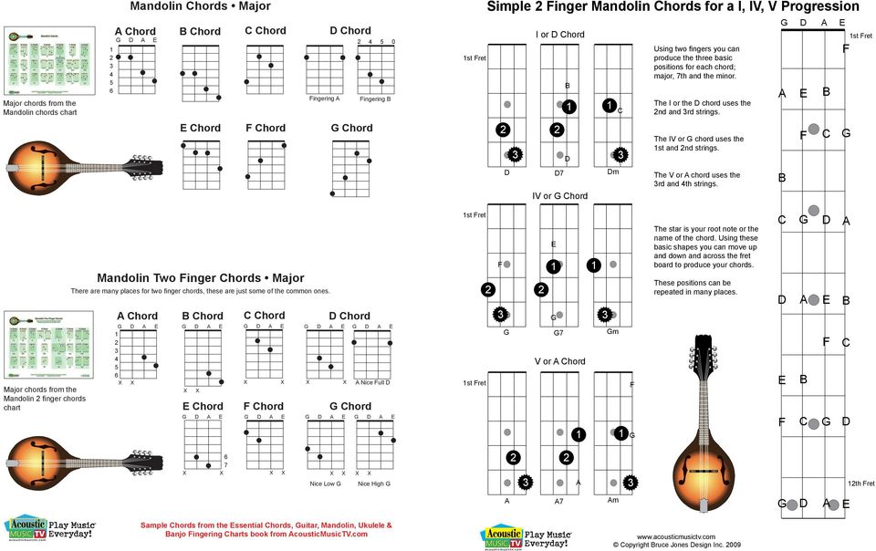 Simple 2 Finger Mandolin Chords For A I Iv V Progression Pdf
