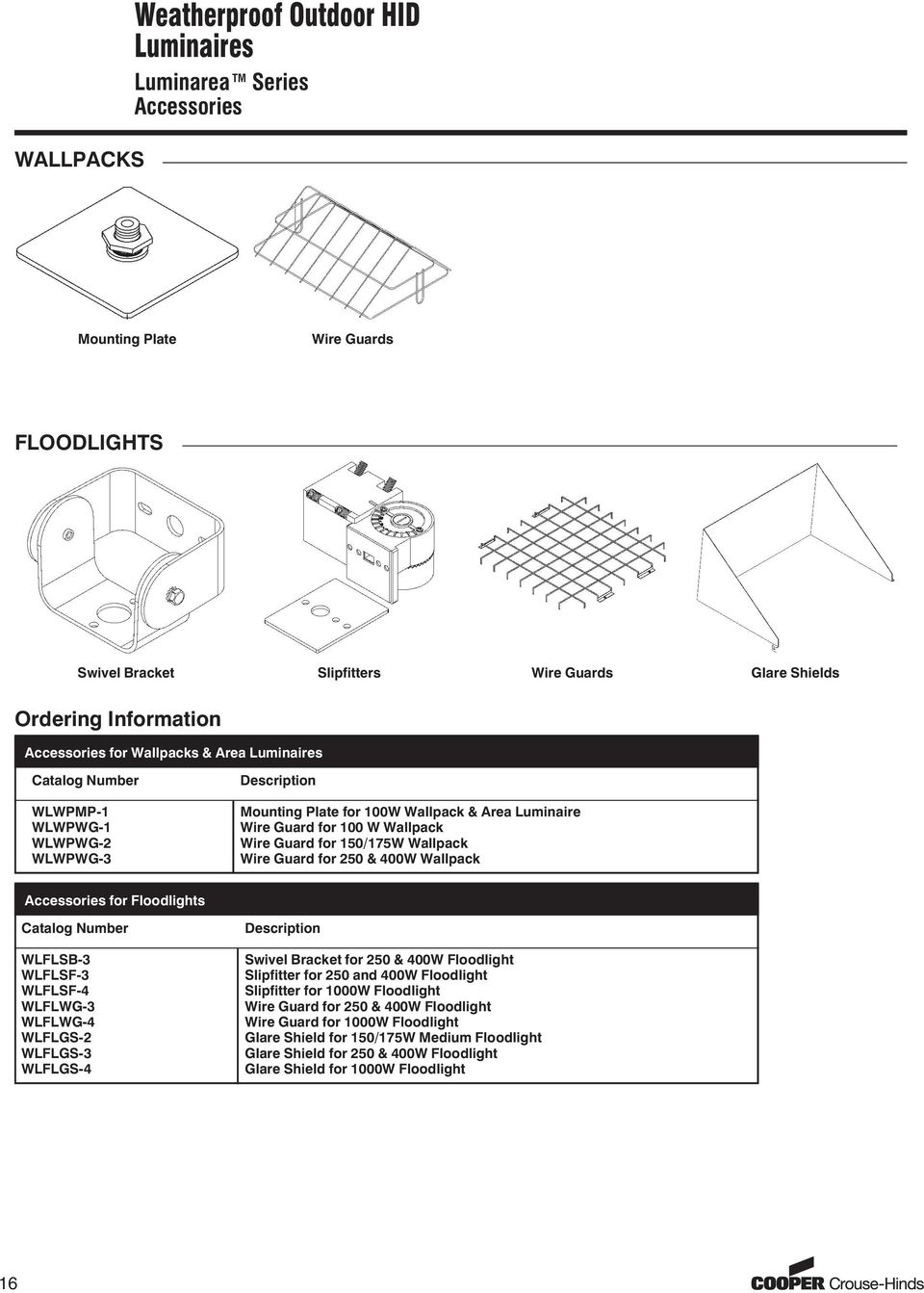for 150/175W Wallpack Wire Guard for 250 & 400W Wallpack Accessories for  Floodlights Catalog