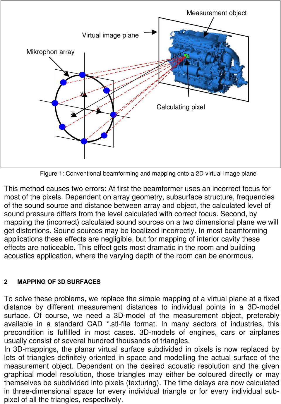 Time-domain Beamforming using 3D-microphone arrays - PDF