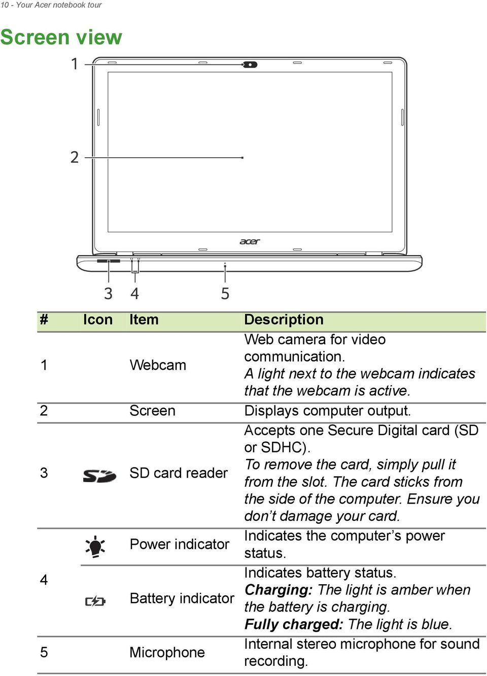 To remove the card, simply pull it from the slot. The card sticks from the side of the computer. Ensure you don t damage your card.