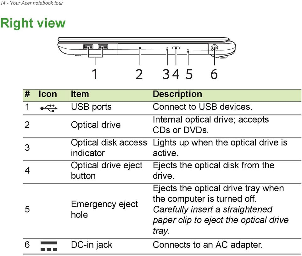3 Optical disk access Lights up when the optical drive is indicator active.