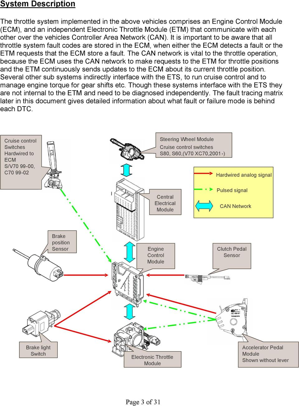 Fixed Right First Time Volvo Technicians Service And Parts Throttle Position Sensor Schematic It Is Important To Be Aware That All System Fault Codes Are Stored In The