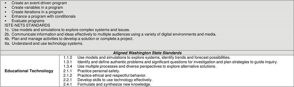 Plan and manage activities to develop a solution or complete a project. 6a. Understand and use technology systems. Educational Technology Aligned Washington State Standards 1.