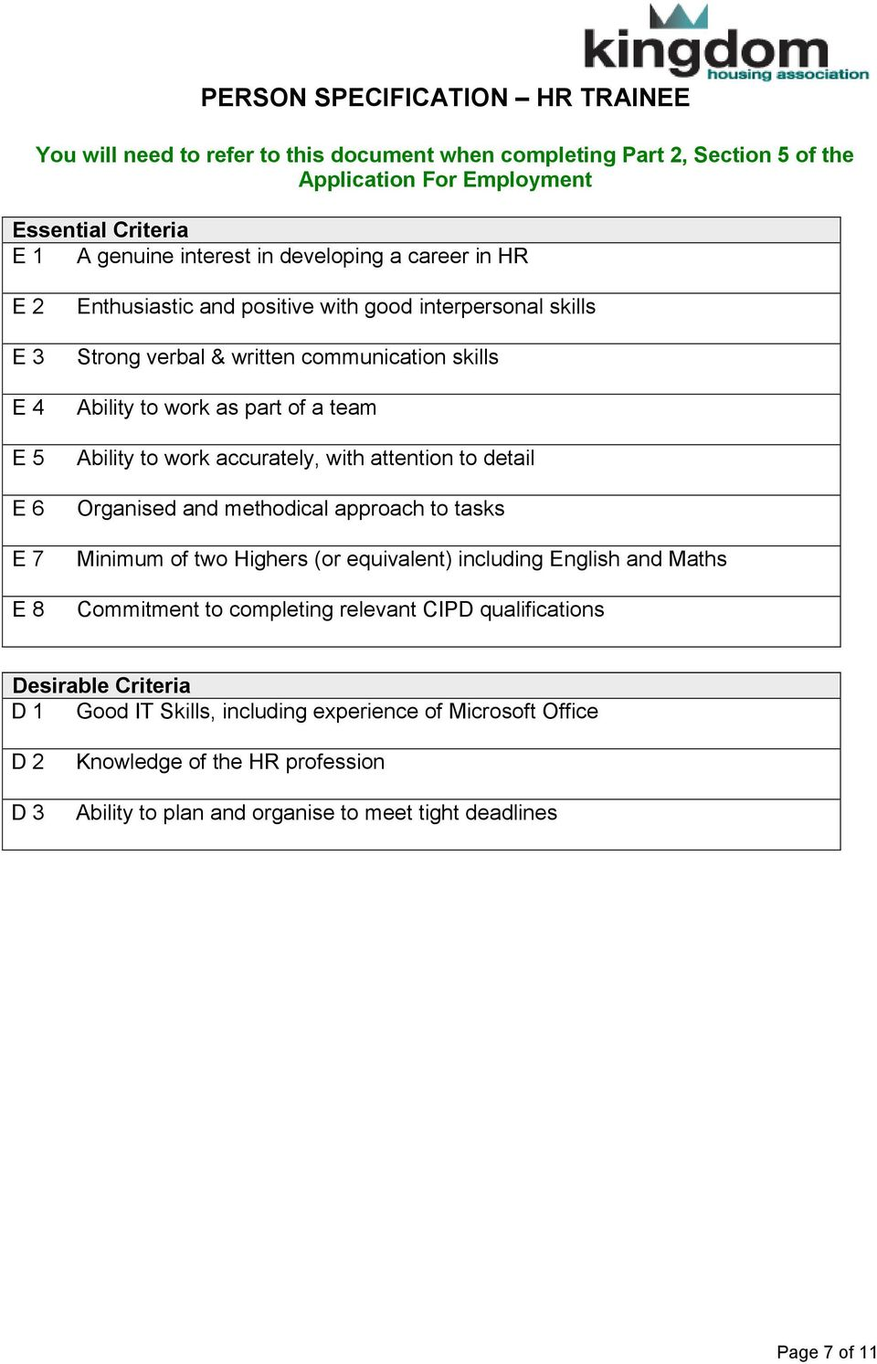 Ability to work accurately, with attention to detail Organised and methodical approach to tasks Minimum of two Highers (or equivalent) including English and Maths Commitment to completing