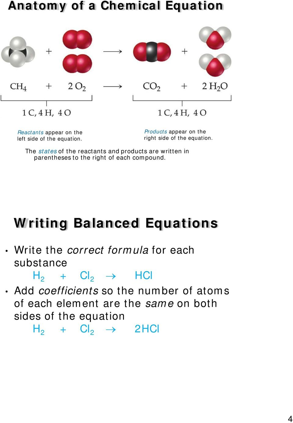 The states of the reactants and products are written in parentheses to the right of each compound.