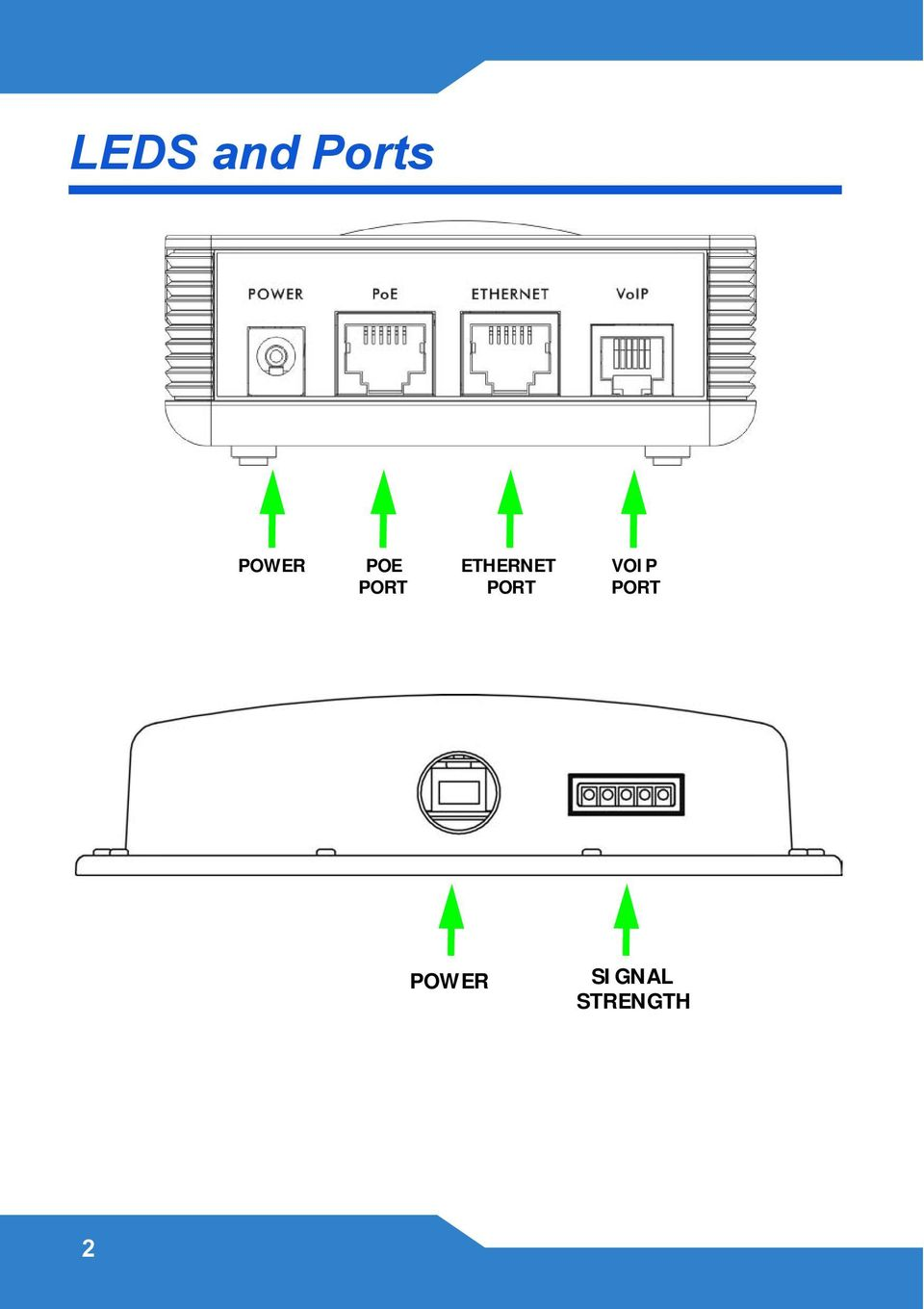 Max 306m1 Series Wimax Mimo Outdoor Simple Cpe Default Login Telephone Rewiring Adsl Quotpro Installquot Voip Port