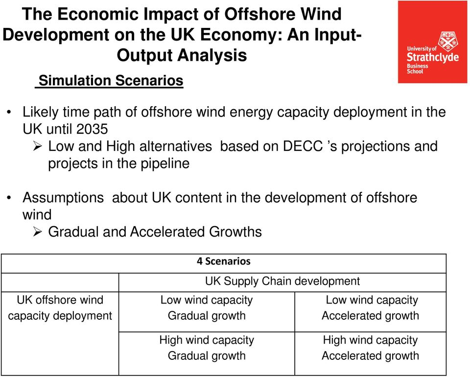 UK content in the development of offshore wind Gradual and Accelerated Growths UK offshore wind capacity deployment 4 Scenarios UK Supply Chain
