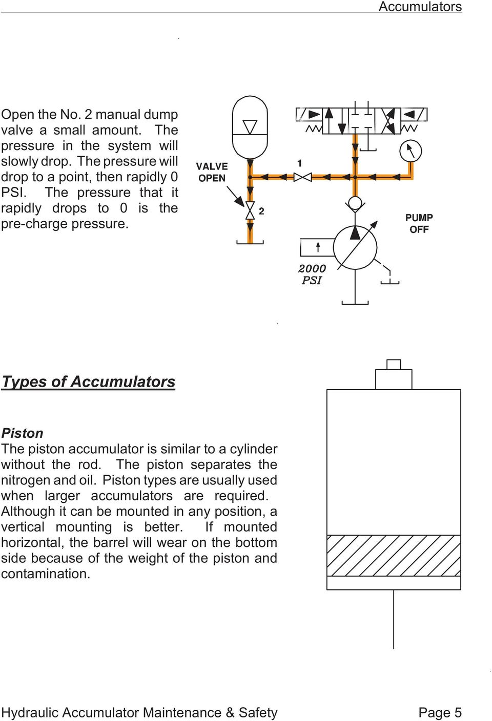 What You Don T Know About Accumulators Can Kill Pdf Amd A Diagram Of Engine Piston The Separates Nitrogen And Oil Types Are Usually Used When Larger