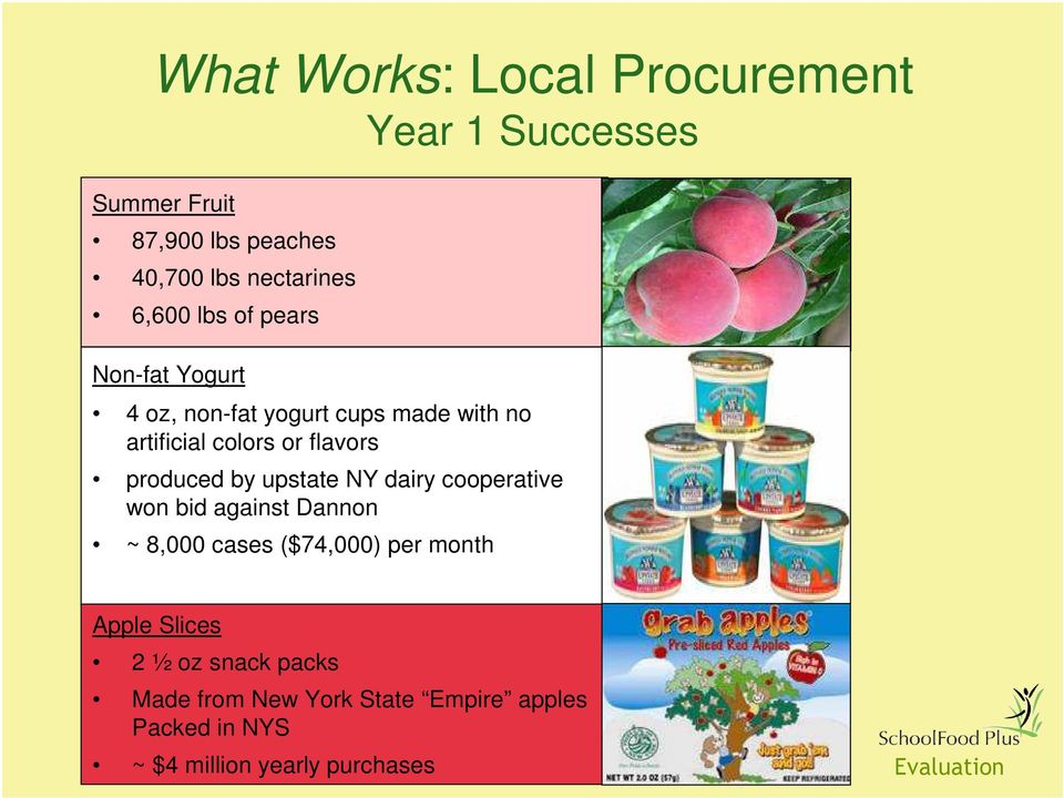 produced by upstate NY dairy cooperative won bid against Dannon ~ 8,000 cases ($74,000) per month Apple